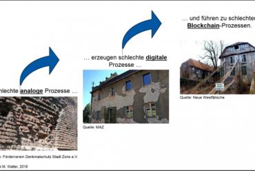 7 Stufen zu einer erfolgreichen Blockchain-Strategie Teil 2