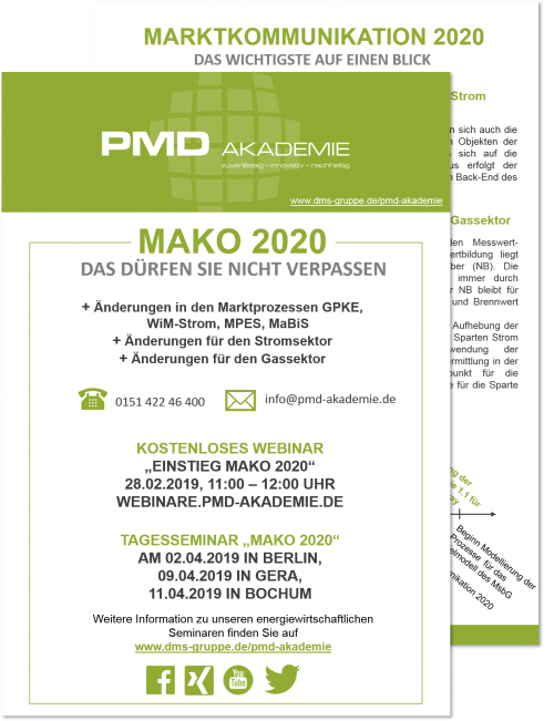 Marktkommunikation 2020