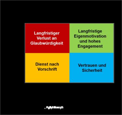 Führung-Hamstern-SoMe-200330